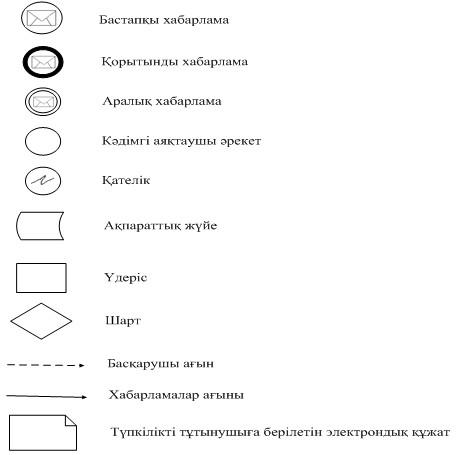 Ойын автоматтары mail ru