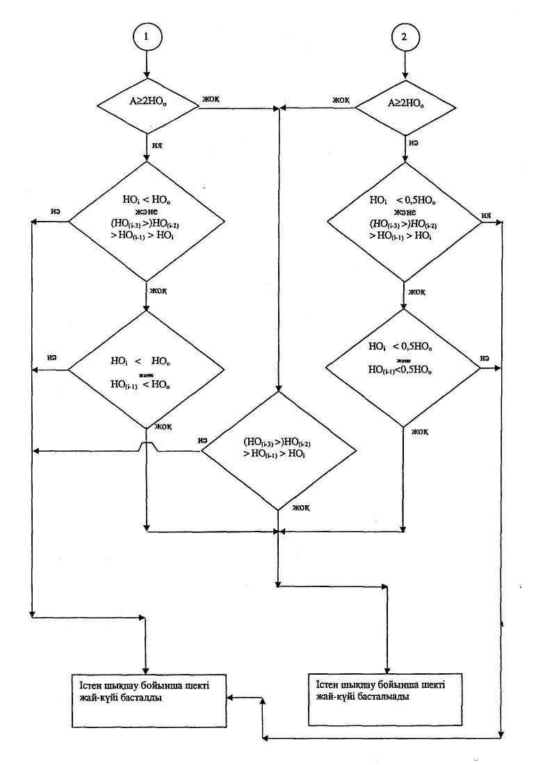 годовой график план работ линейно кабельных сооружений образец