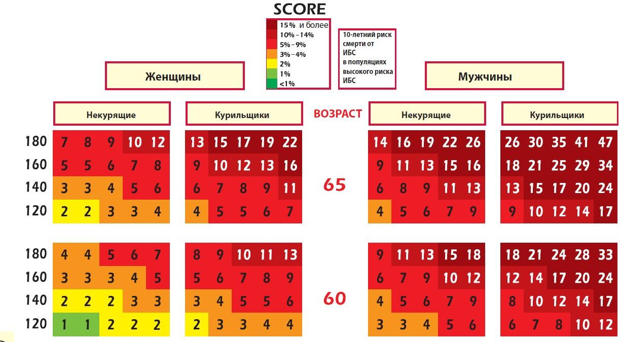 """Приказ и.о. Министра здравоохранения Республики Казахстан """"Об утверждении Правил оплаты за оказанные медицинские услуги онкологическим больным..."""""""