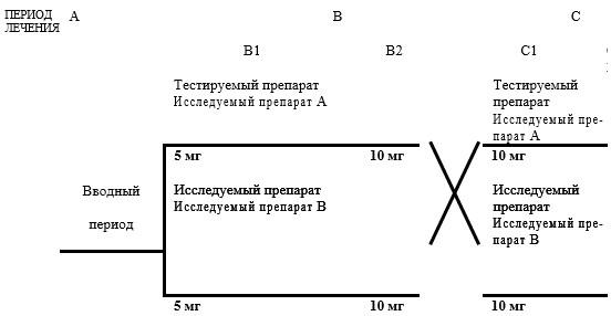 Електрическая схема торцовочноj пилy спаркy