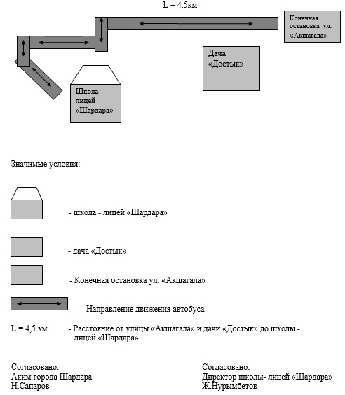 Схема улицу для детей