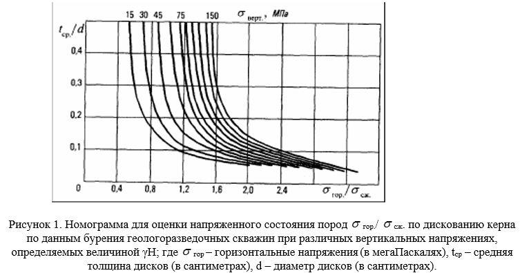 Должностная Инструкция Транспортерщика Подземная Гелерея 2 Разряда