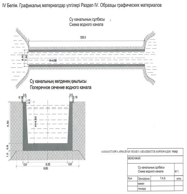 Инструкция По Подсчету Площадей Бти