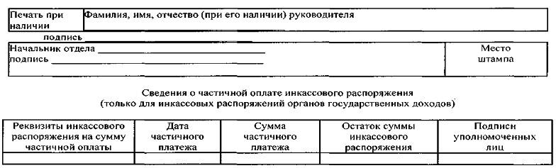 инструкция нацбанка рк 106 - фото 4