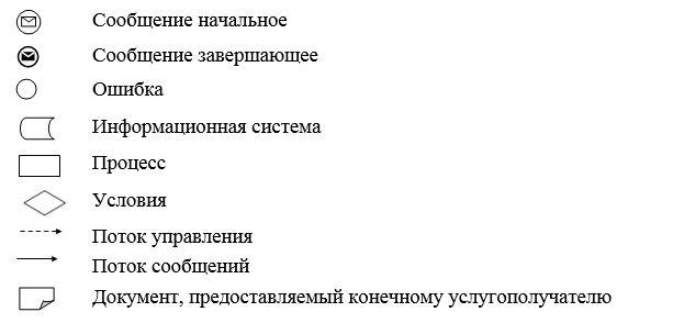 Лицензия казино казахстан слот игровые автоматы скачать resident