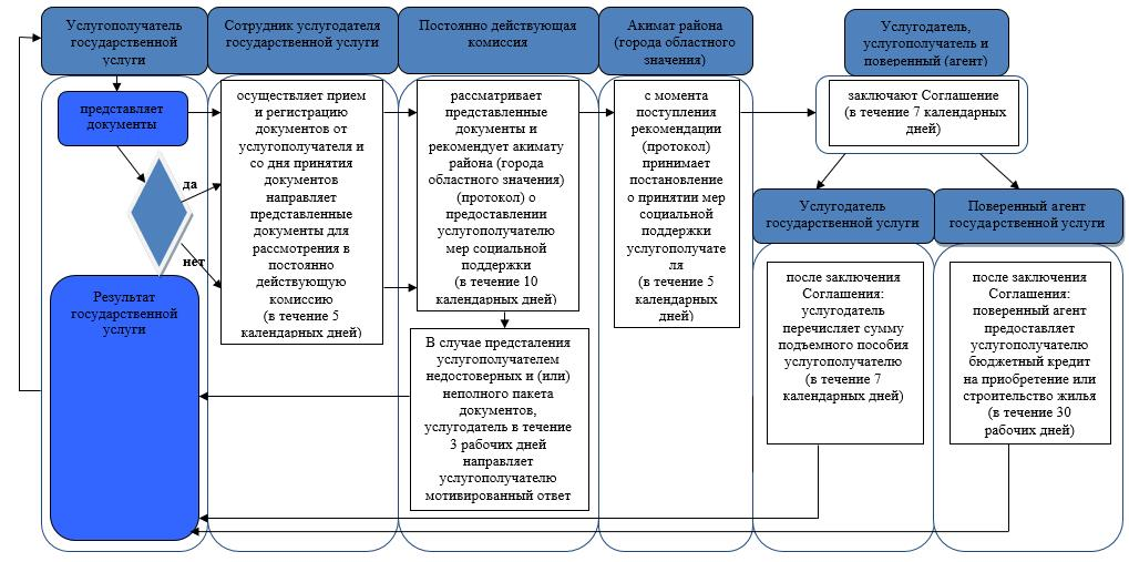 Справочник телефонов село теренколь