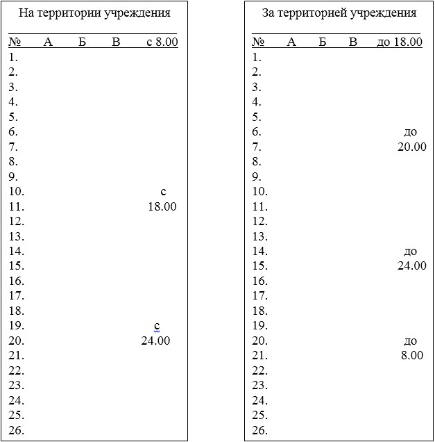 Должностная инструкция дежурного бюро пропусков