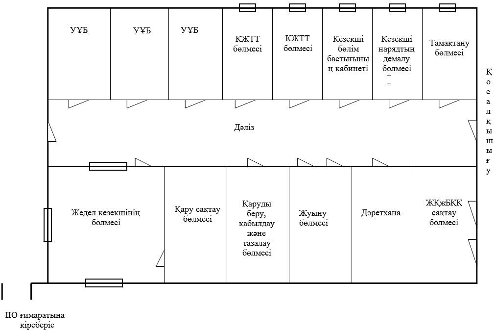 образец приказ о подчинении сотрудников
