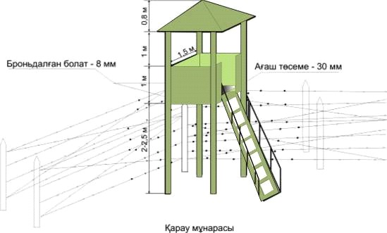 Құлпынай ойын автоматы қазір ойнауға болады