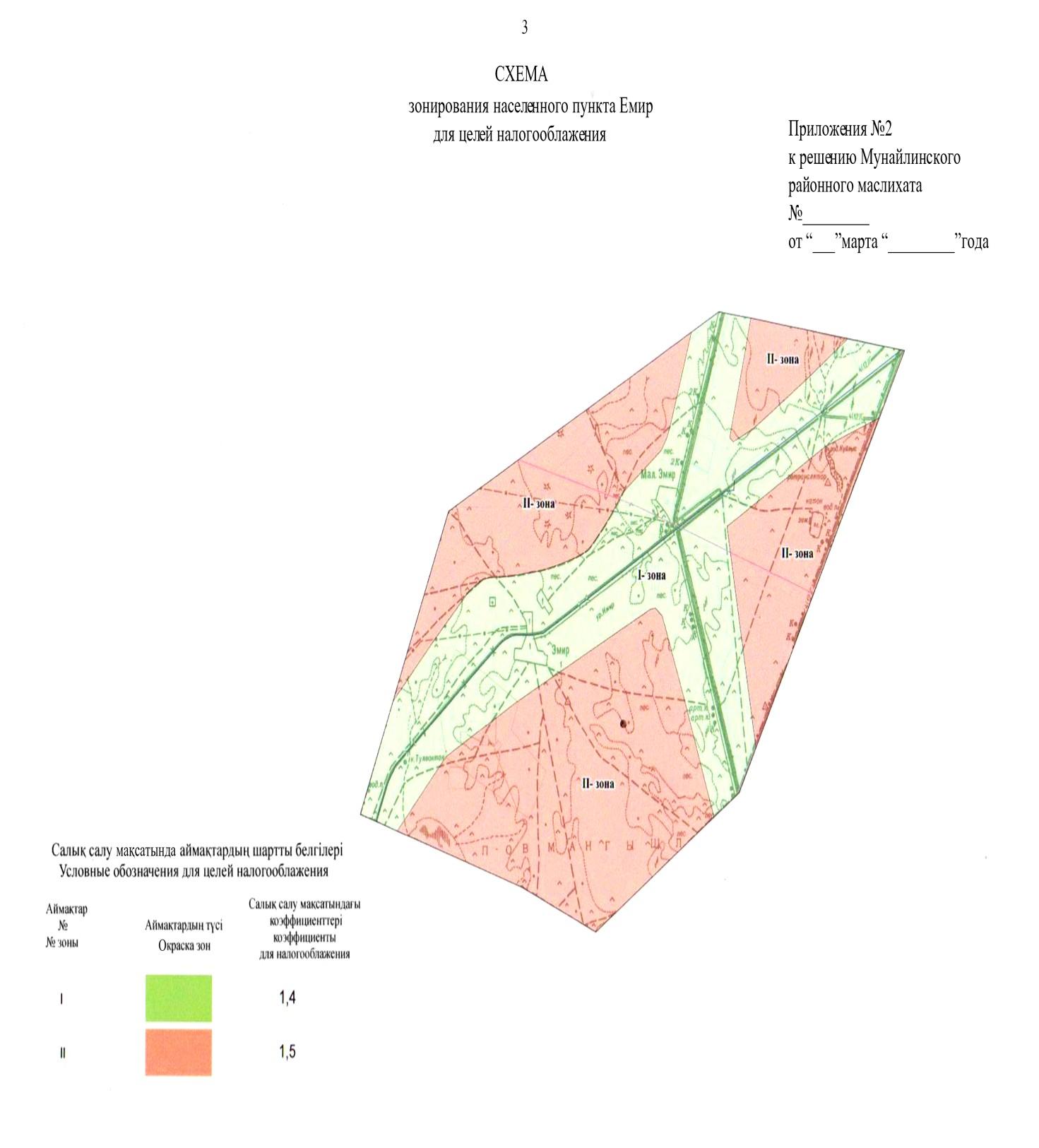 Рекомендации по составлению районных схем зонирования
