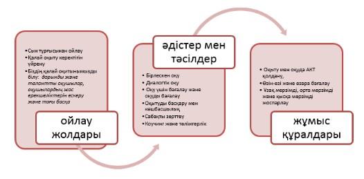 мини-карта ойындары Интернетте тегін